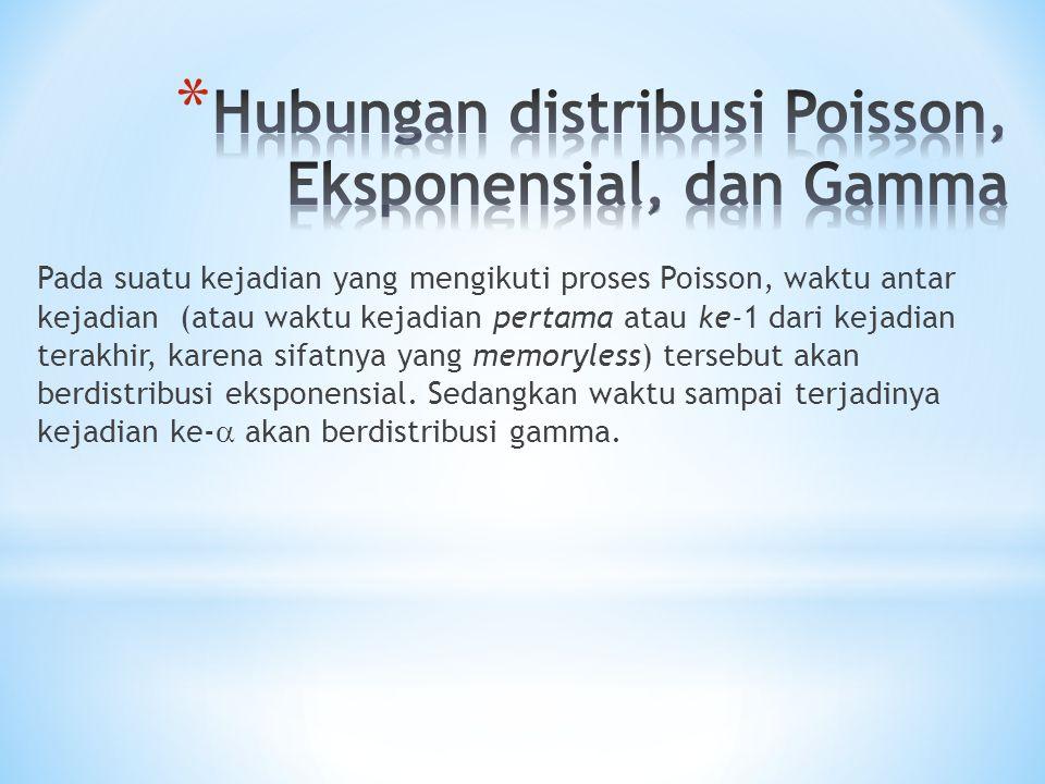 Hubungan distribusi Poisson, Eksponensial, dan Gamma