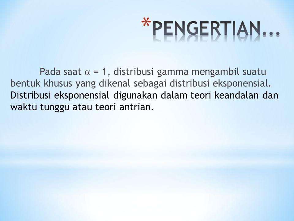 PENGERTIAN...