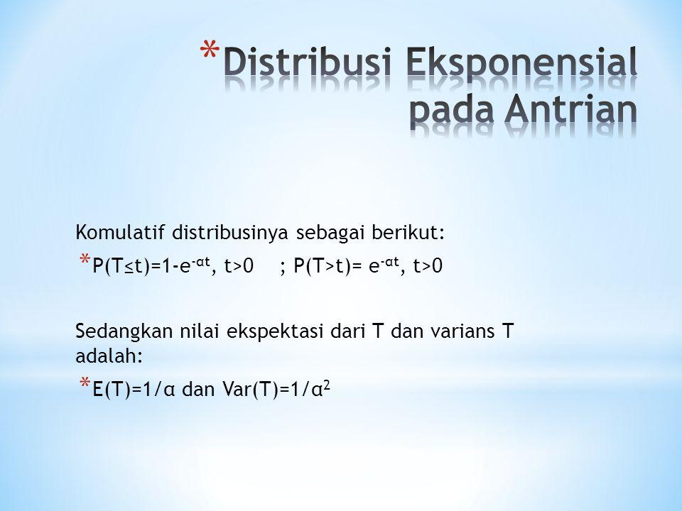 Distribusi Eksponensial pada Antrian