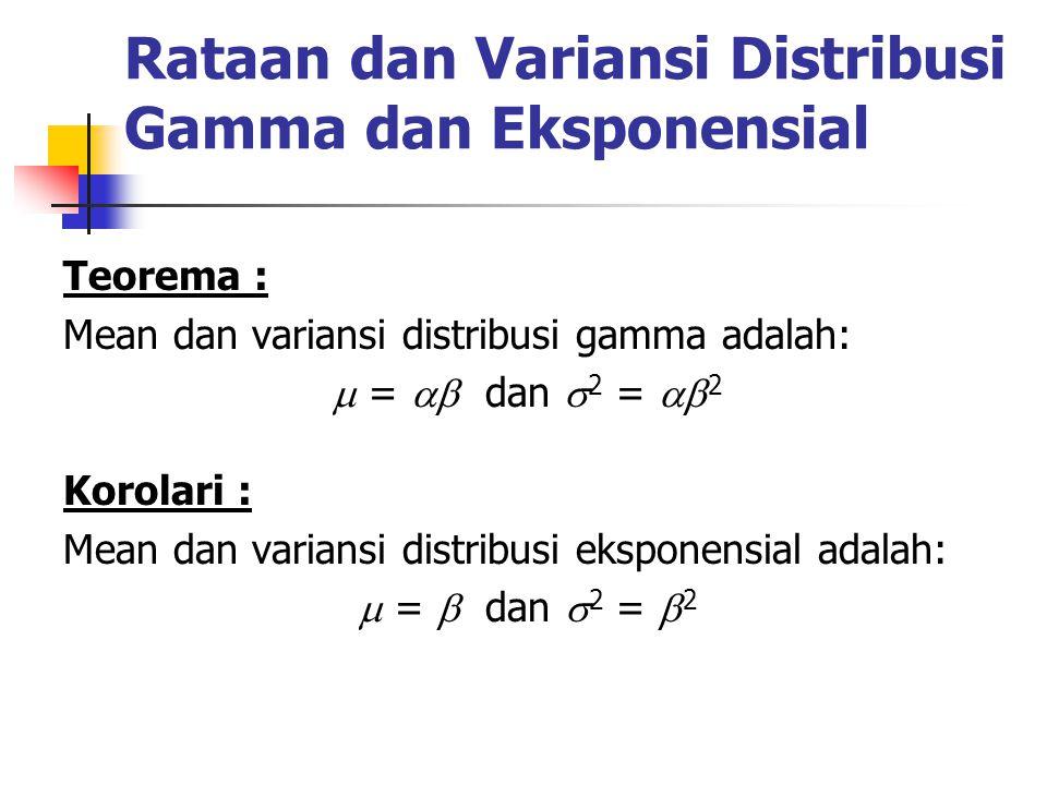 Rataan dan Variansi Distribusi Gamma dan Eksponensial