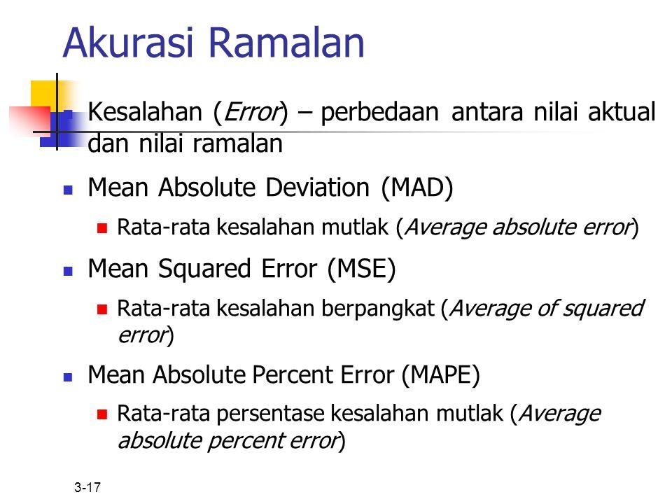 Akurasi Ramalan Kesalahan (Error) – perbedaan antara nilai aktual dan nilai ramalan. Mean Absolute Deviation (MAD)