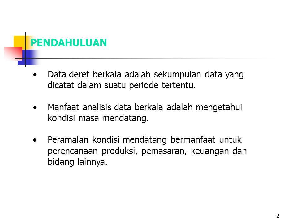 PENDAHULUAN Data deret berkala adalah sekumpulan data yang dicatat dalam suatu periode tertentu.