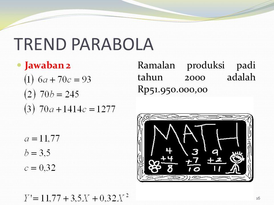 TREND PARABOLA Jawaban 2