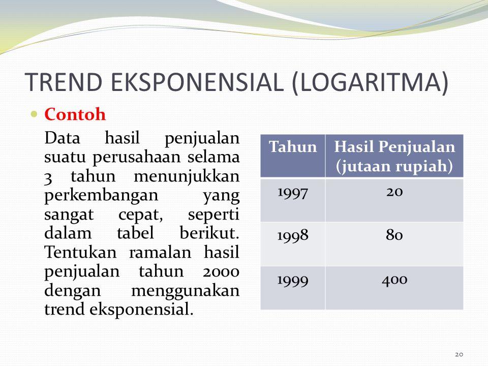 TREND EKSPONENSIAL (LOGARITMA)