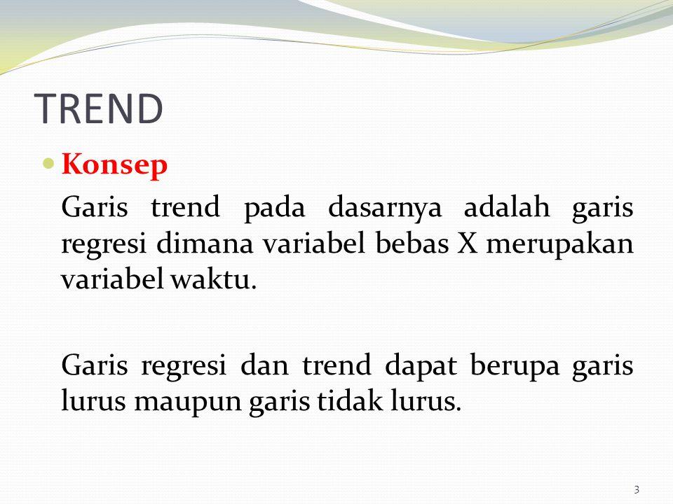 TREND Konsep. Garis trend pada dasarnya adalah garis regresi dimana variabel bebas X merupakan variabel waktu.