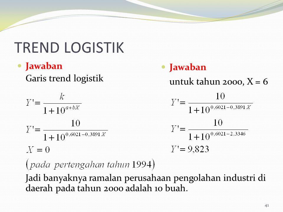 TREND LOGISTIK untuk tahun 2000, X = 6 Jawaban Garis trend logistik