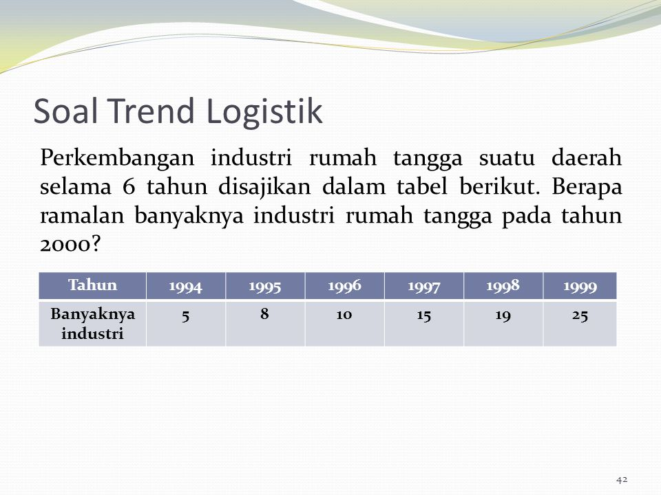 Soal Trend Logistik
