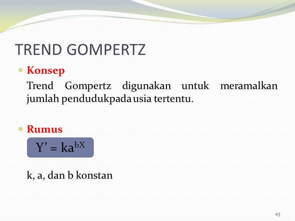 TREND GOMPERTZ Y' = kabX Konsep