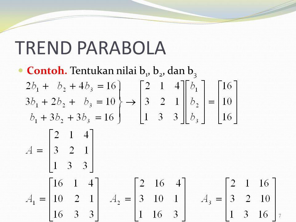 TREND PARABOLA Contoh. Tentukan nilai b1, b2, dan b3