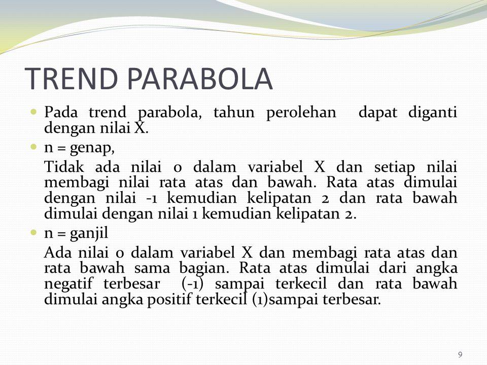 TREND PARABOLA Pada trend parabola, tahun perolehan dapat diganti dengan nilai X. n = genap,