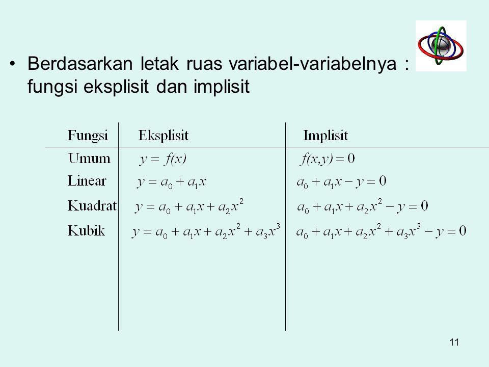 Berdasarkan letak ruas variabel-variabelnya : fungsi eksplisit dan implisit