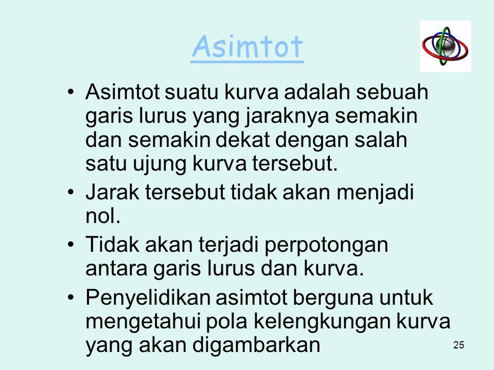 Asimtot Asimtot suatu kurva adalah sebuah garis lurus yang jaraknya semakin dan semakin dekat dengan salah satu ujung kurva tersebut.