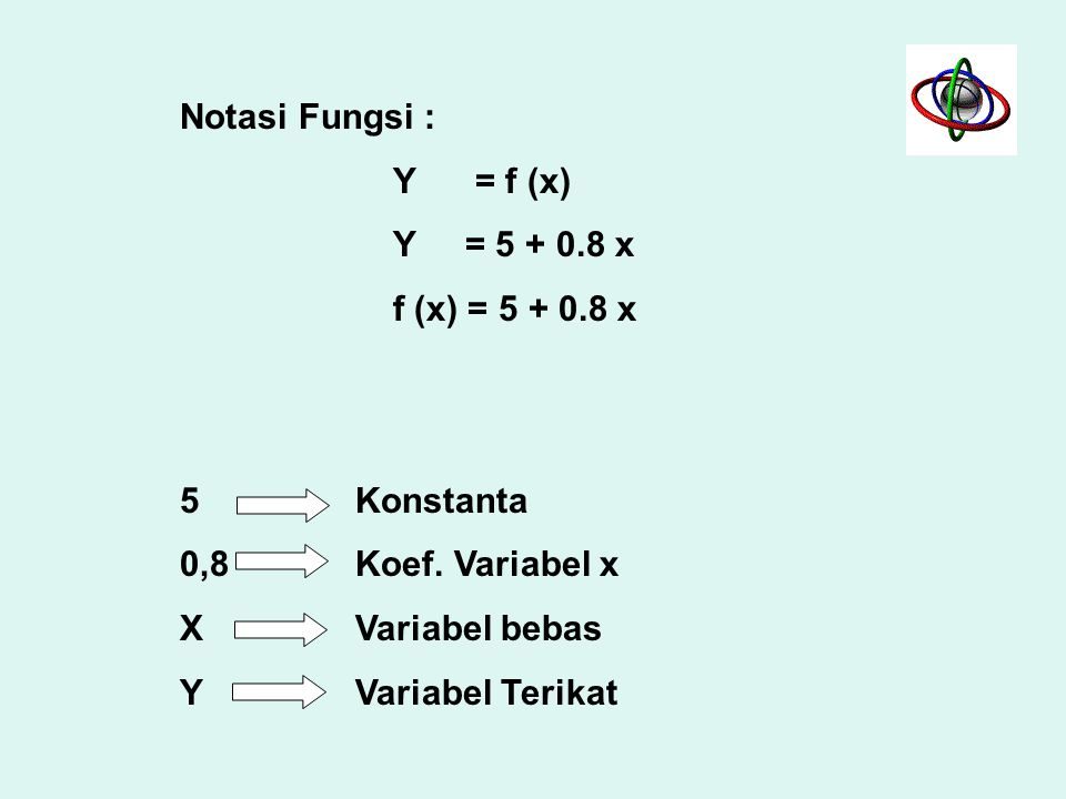 Notasi Fungsi : Y = f (x) Y = 5 + 0.8 x. f (x) = 5 + 0.8 x. 5 Konstanta. 0,8 Koef. Variabel x.