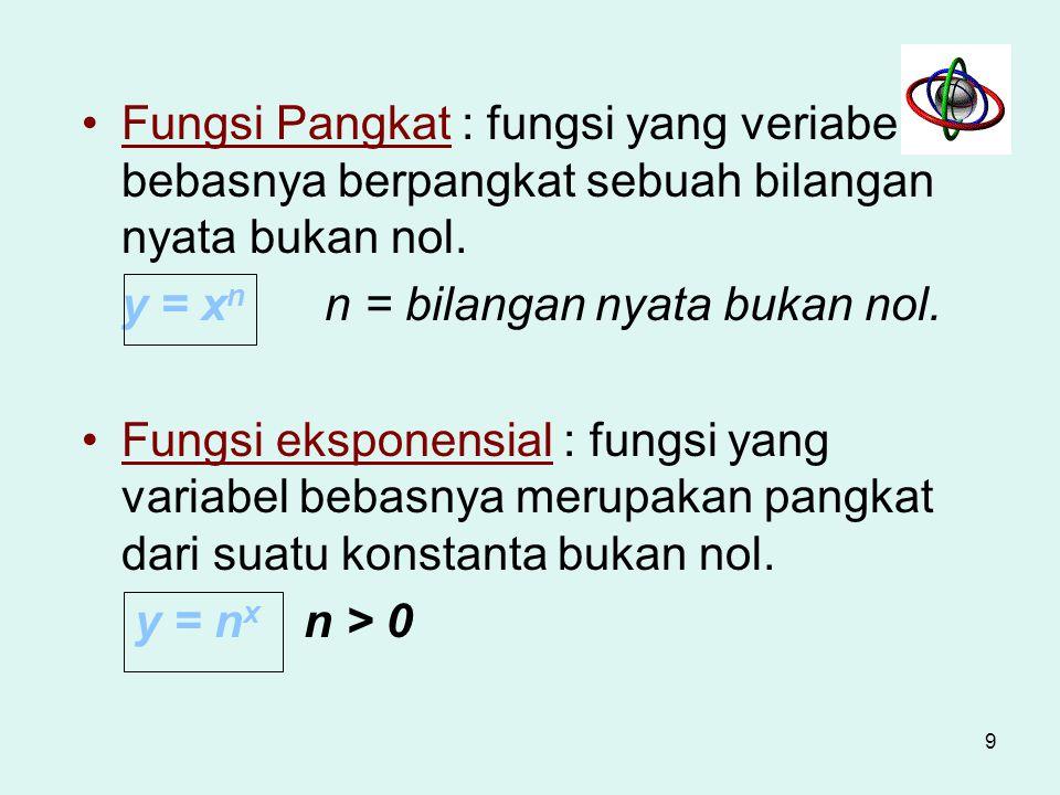 Fungsi Pangkat : fungsi yang veriabel bebasnya berpangkat sebuah bilangan nyata bukan nol.