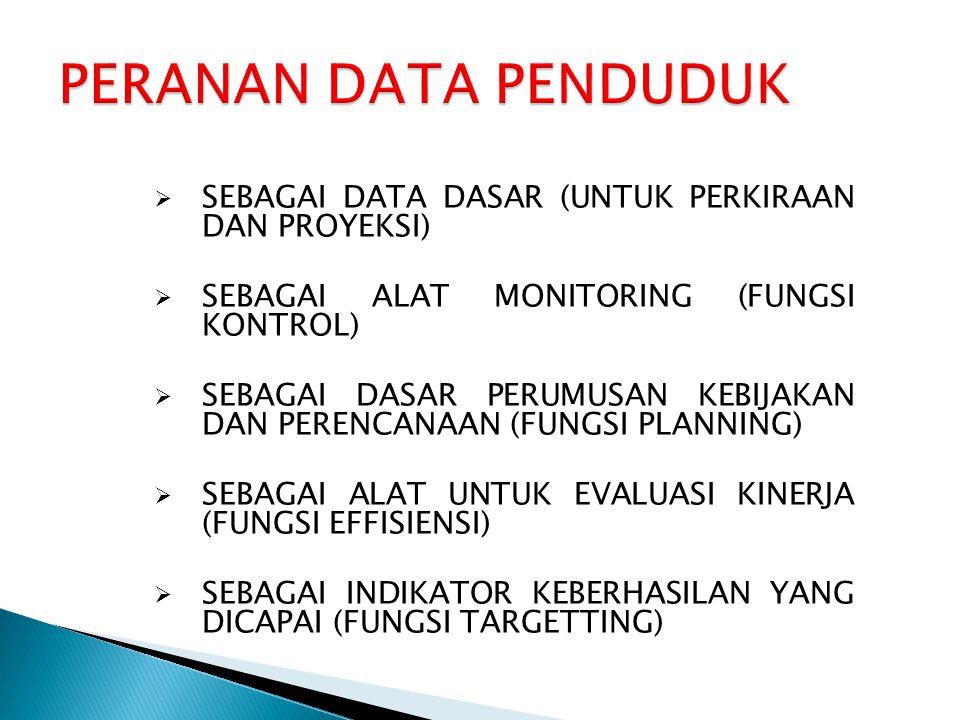 PERANAN DATA PENDUDUK SEBAGAI DATA DASAR (UNTUK PERKIRAAN DAN PROYEKSI) SEBAGAI ALAT MONITORING (FUNGSI KONTROL)