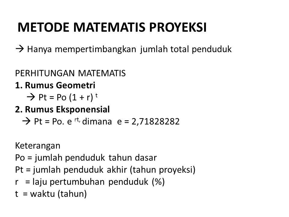 METODE MATEMATIS PROYEKSI