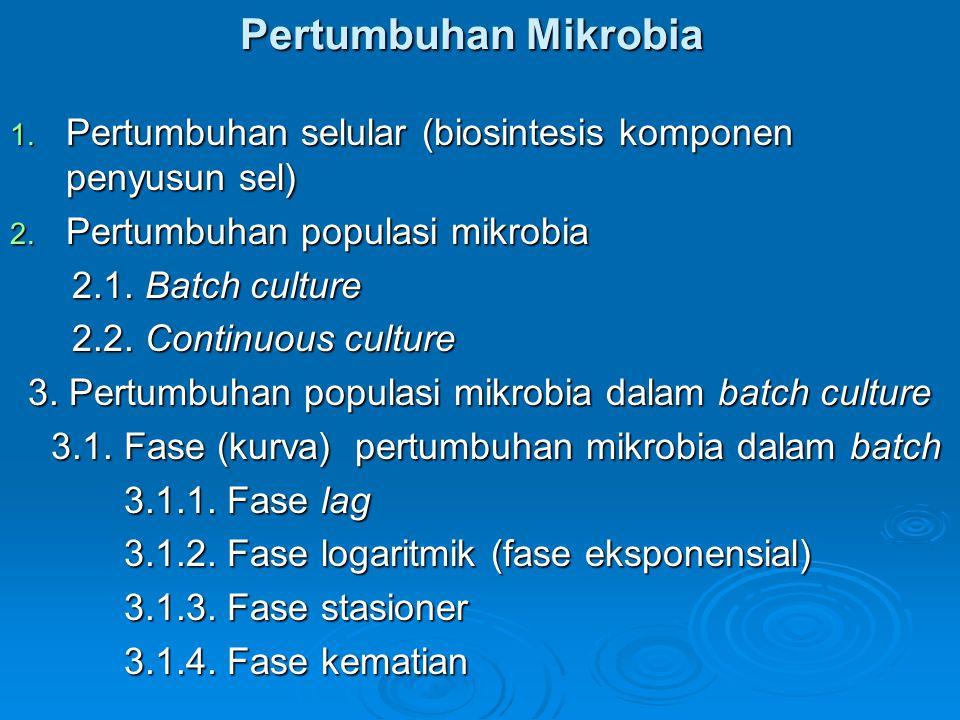 3. Pertumbuhan populasi mikrobia dalam batch culture