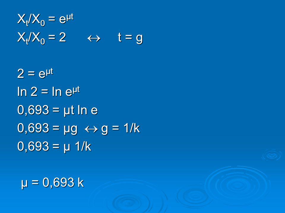 Xt/X0 = eμt Xt/X0 = 2  t = g. 2 = eμt. ln 2 = ln eμt. 0,693 = μt ln e. 0,693 = μg  g = 1/k.