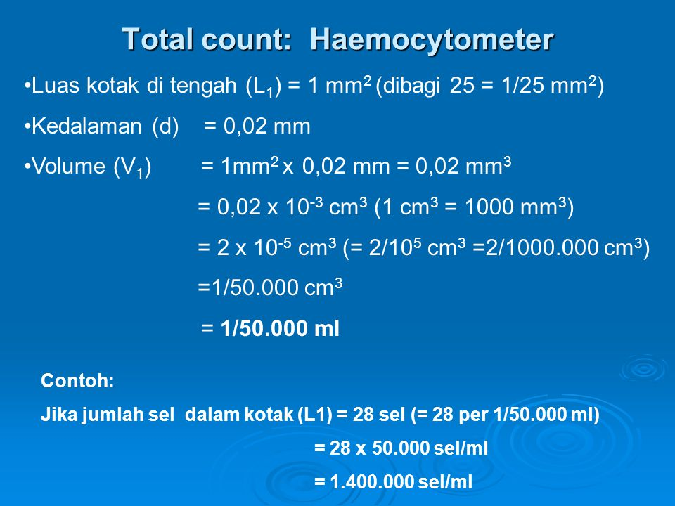 Total count: Haemocytometer
