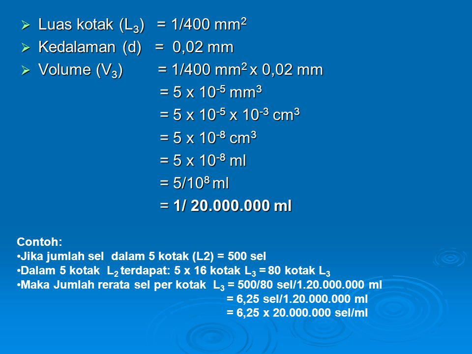 Luas kotak (L3) = 1/400 mm2 Kedalaman (d) = 0,02 mm