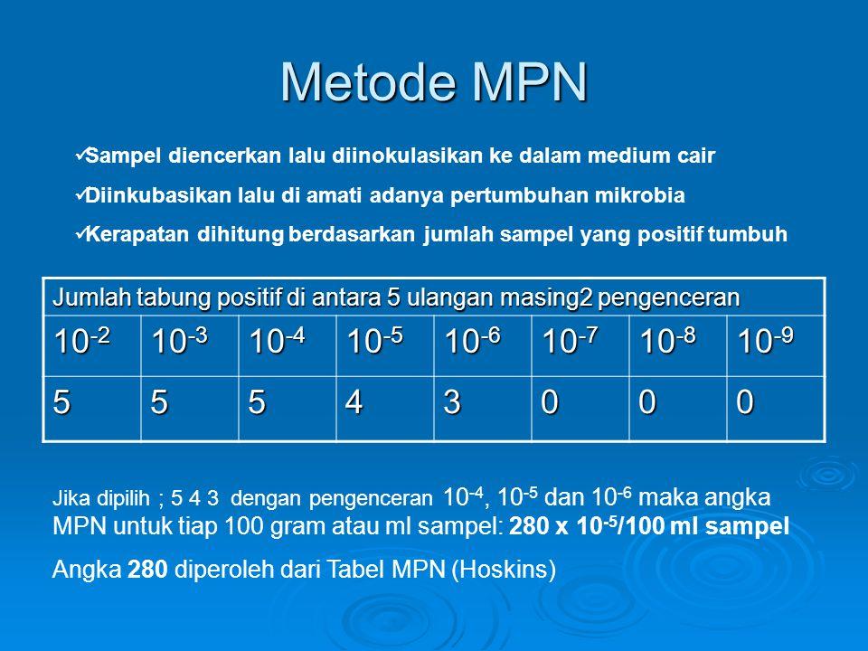 Metode MPN Sampel diencerkan lalu diinokulasikan ke dalam medium cair. Diinkubasikan lalu di amati adanya pertumbuhan mikrobia.