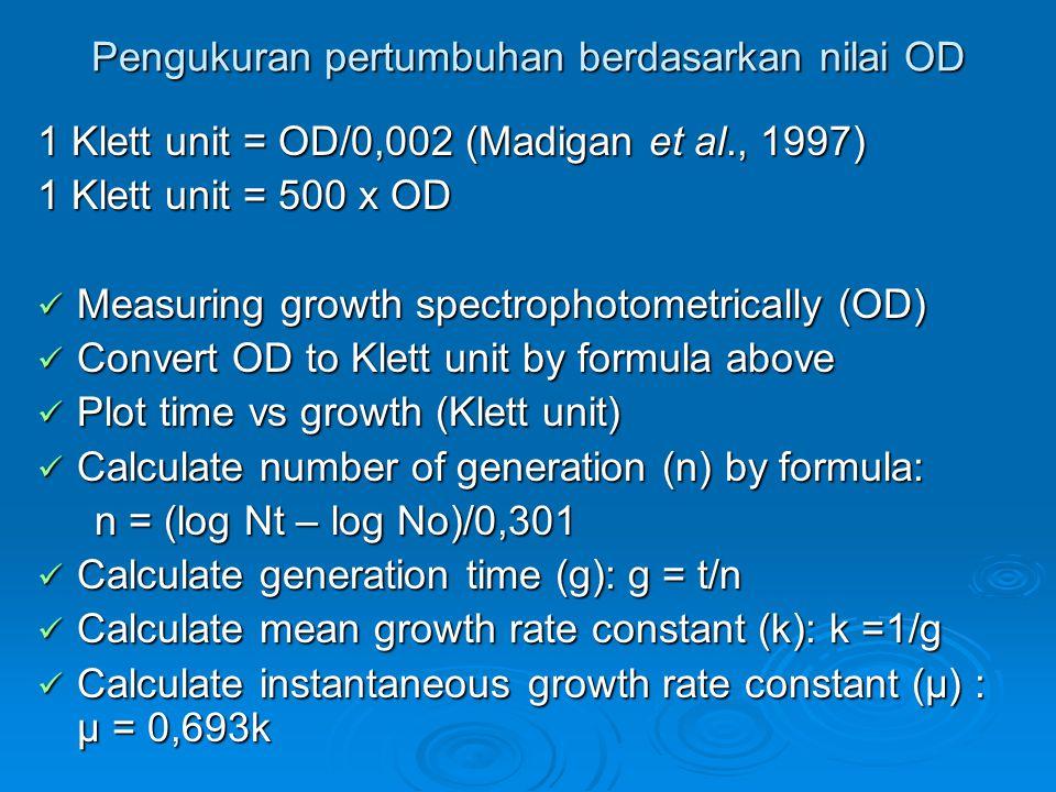 Pengukuran pertumbuhan berdasarkan nilai OD