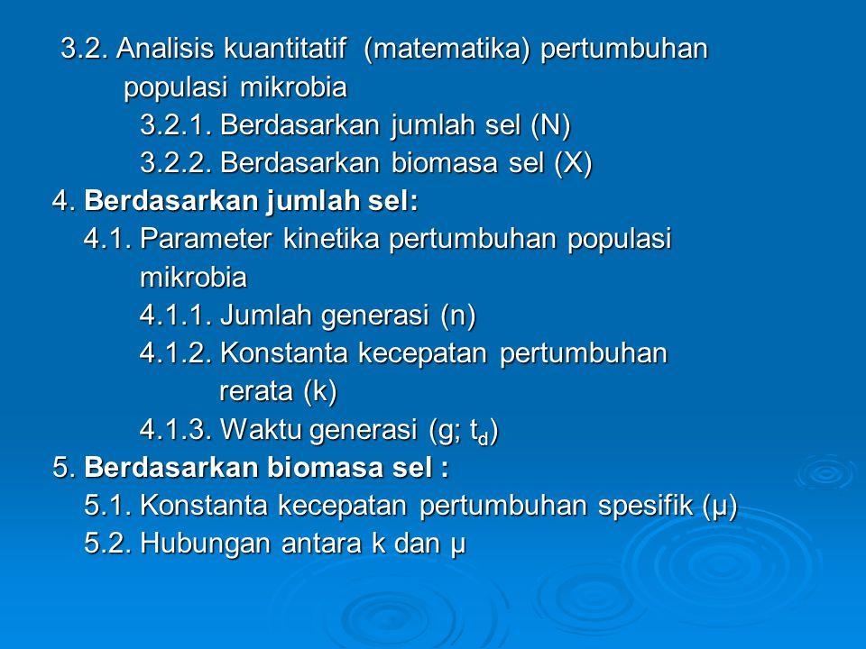 3.2. Analisis kuantitatif (matematika) pertumbuhan