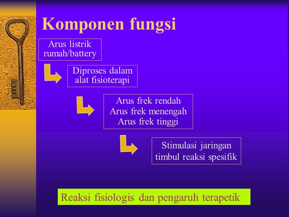 Komponen fungsi Reaksi fisiologis dan pengaruh terapetik