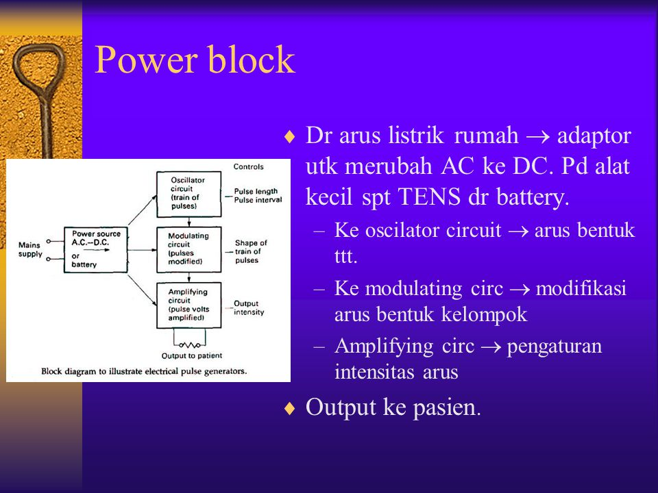Power block Dr arus listrik rumah  adaptor utk merubah AC ke DC. Pd alat kecil spt TENS dr battery.