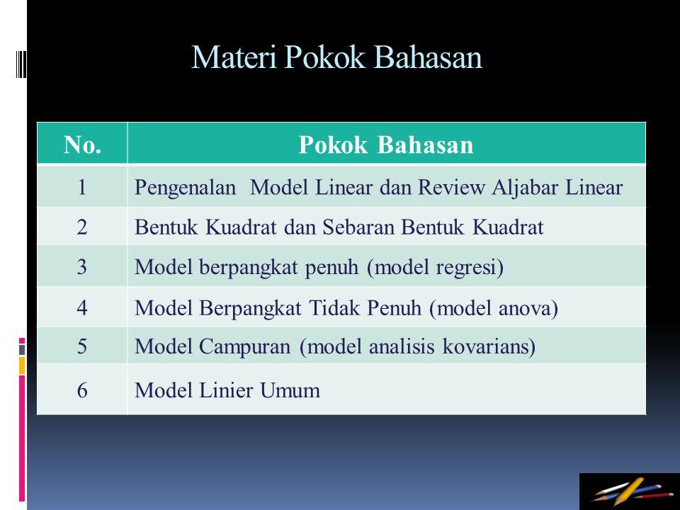Materi Pokok Bahasan No. Pokok Bahasan 1