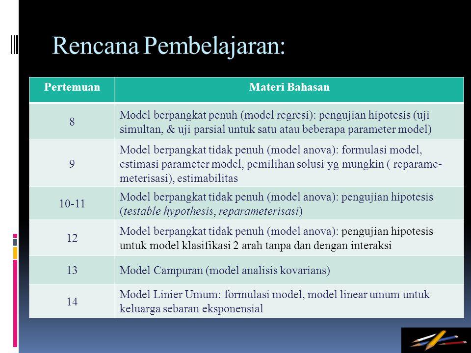 Rencana Pembelajaran: