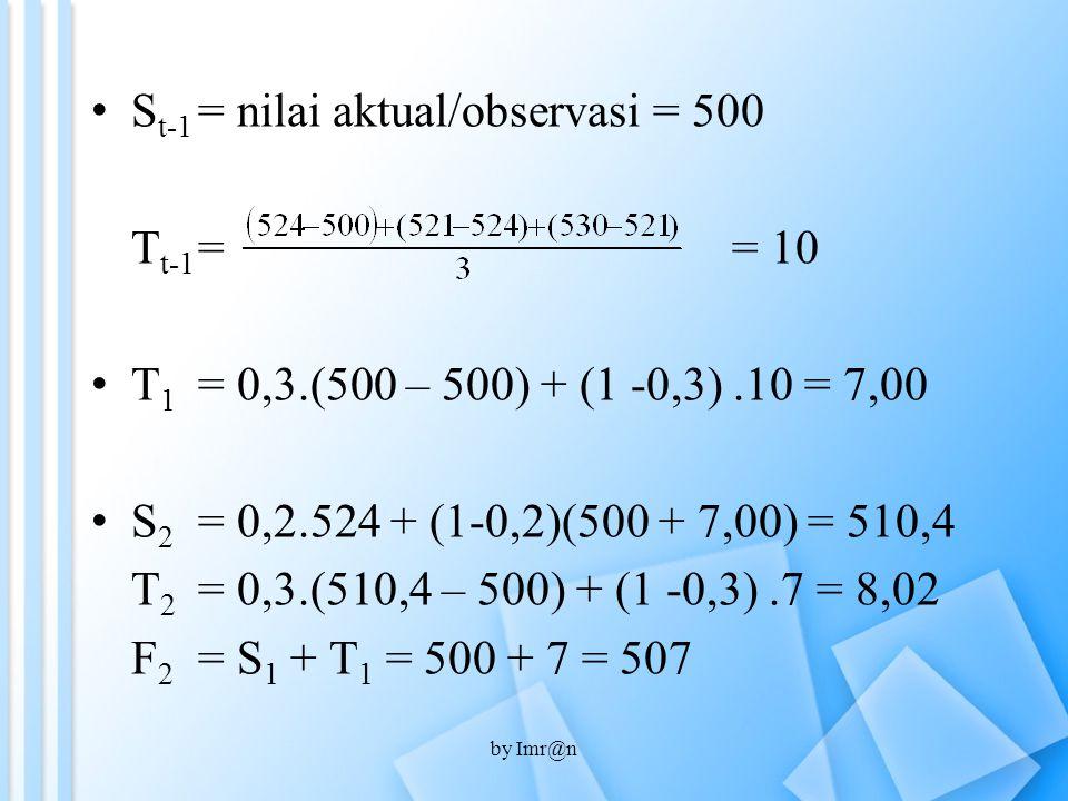 St-1 = nilai aktual/observasi = 500 Tt-1 = = 10