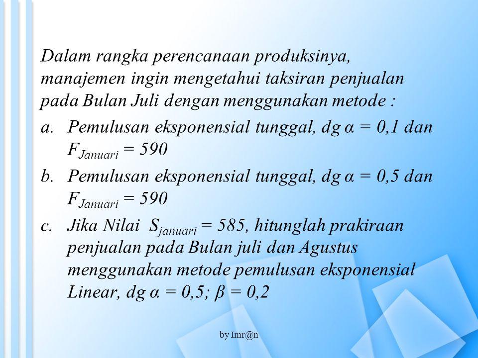 Pemulusan eksponensial tunggal, dg α = 0,1 dan FJanuari = 590