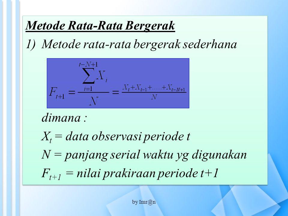 Metode Rata-Rata Bergerak Metode rata-rata bergerak sederhana