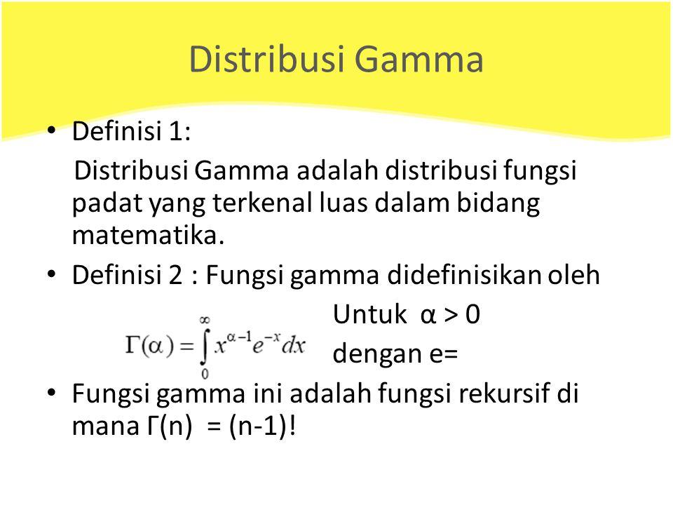 Distribusi Gamma Definisi 1: