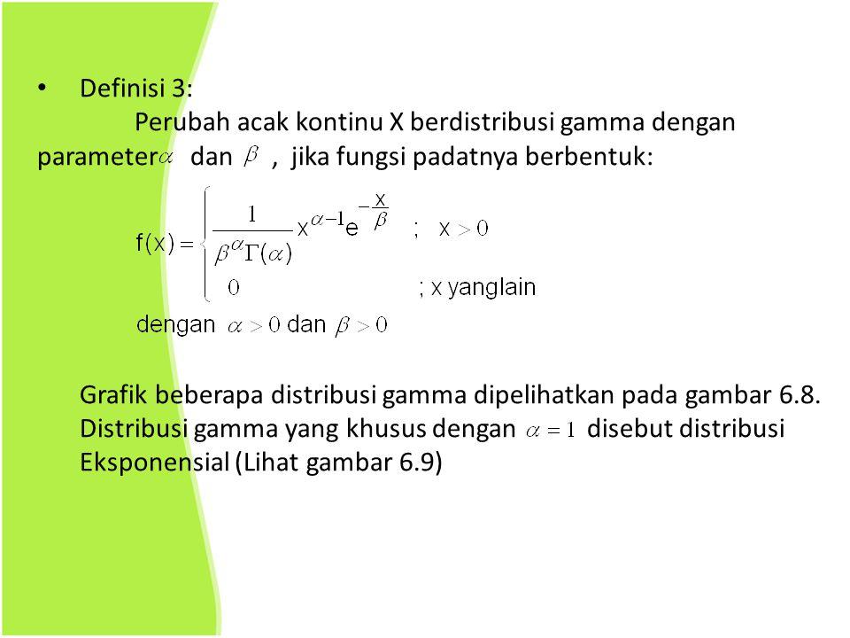 Definisi 3: Perubah acak kontinu X berdistribusi gamma dengan parameter dan , jika fungsi padatnya berbentuk: