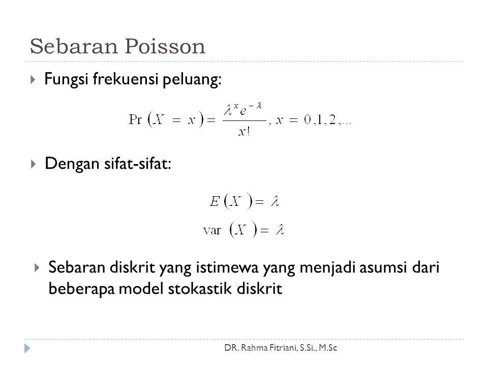 Sebaran Poisson Fungsi frekuensi peluang: Dengan sifat-sifat: