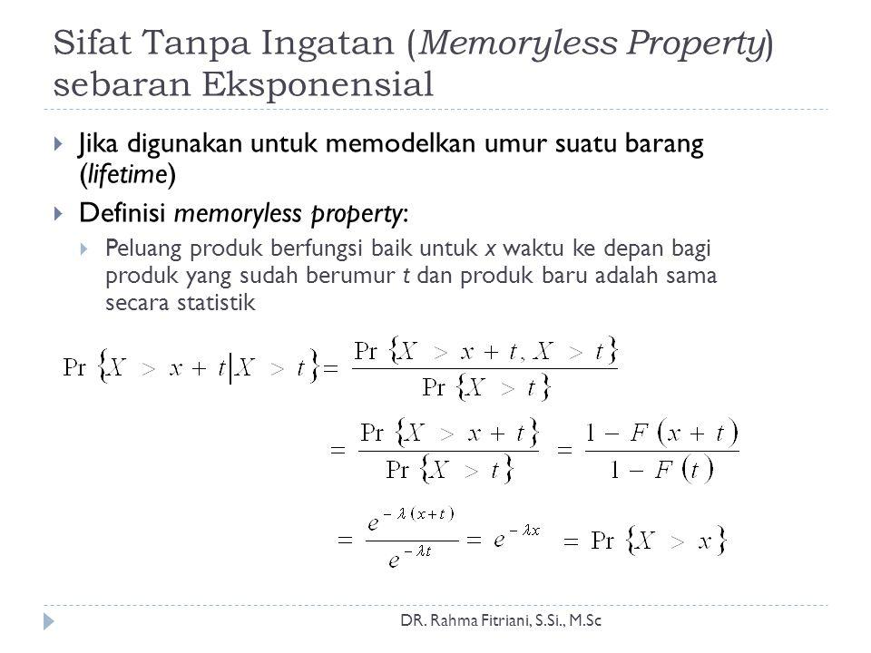 Sifat Tanpa Ingatan (Memoryless Property) sebaran Eksponensial