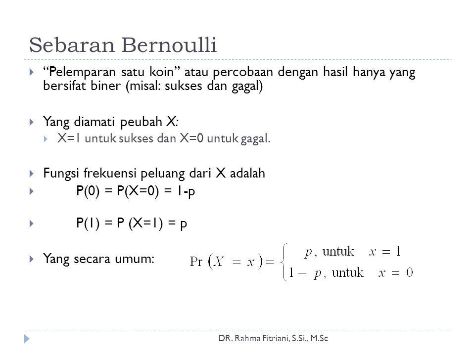 Sebaran Bernoulli Pelemparan satu koin atau percobaan dengan hasil hanya yang bersifat biner (misal: sukses dan gagal)