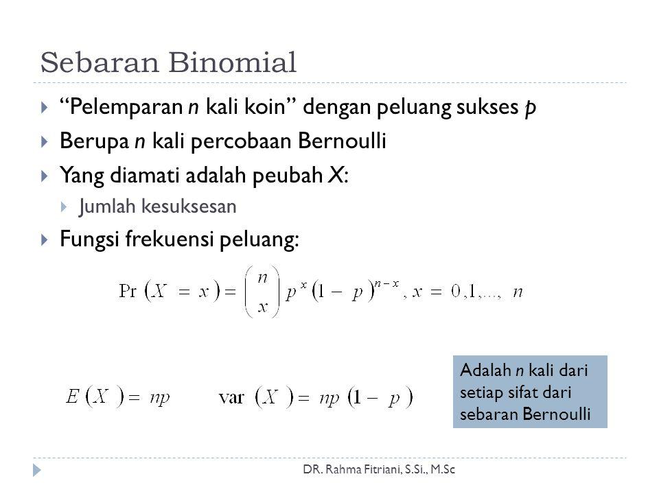 Sebaran Binomial Pelemparan n kali koin dengan peluang sukses p