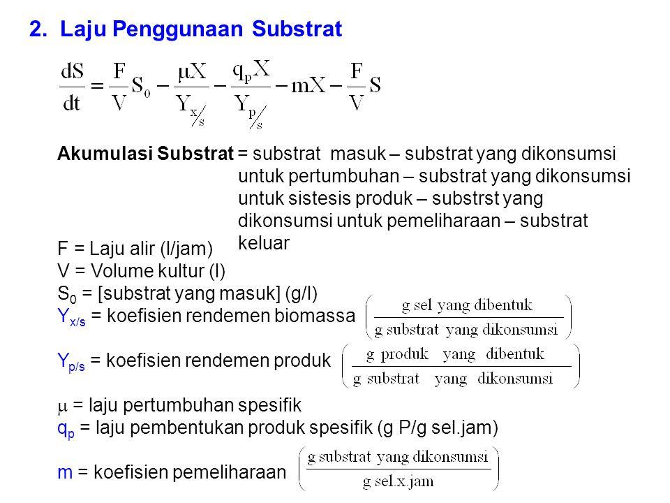 2. Laju Penggunaan Substrat