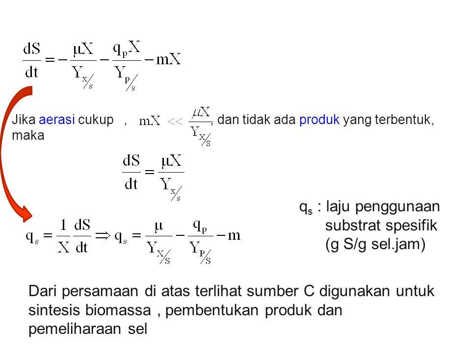 Dari persamaan di atas terlihat sumber C digunakan untuk