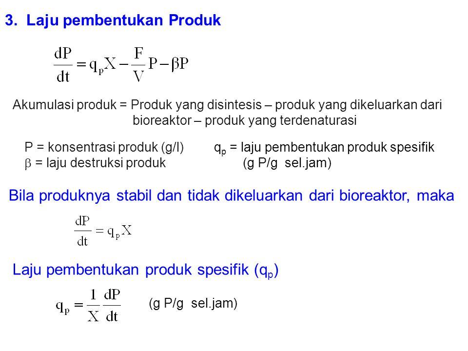 3. Laju pembentukan Produk