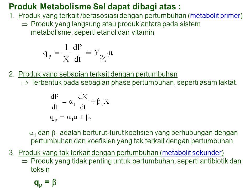 Produk Metabolisme Sel dapat dibagi atas :