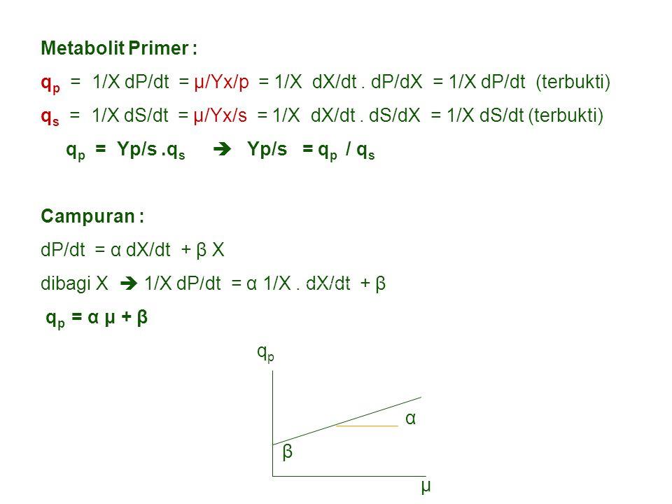 Metabolit Primer : qp = 1/X dP/dt = μ/Yx/p = 1/X dX/dt . dP/dX = 1/X dP/dt (terbukti)