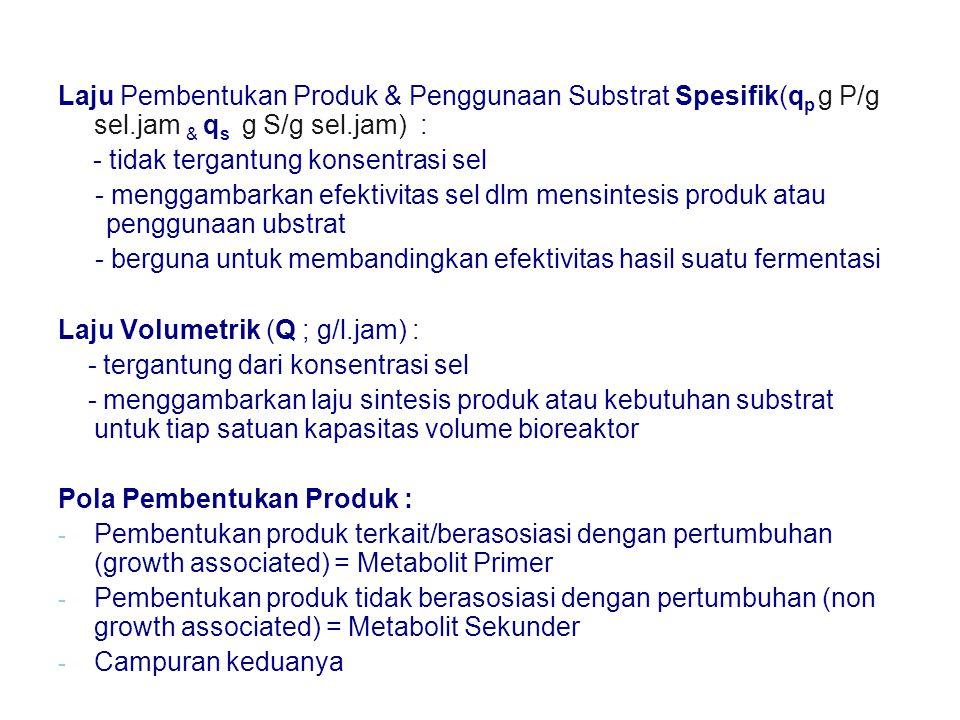 Laju Pembentukan Produk & Penggunaan Substrat Spesifik(qp g P/g sel