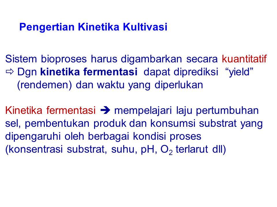 Pengertian Kinetika Kultivasi