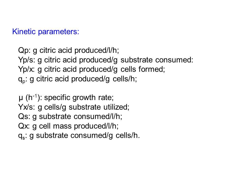 Kinetic parameters: