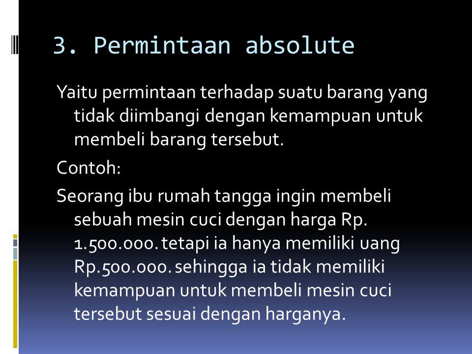 3. Permintaan absolute
