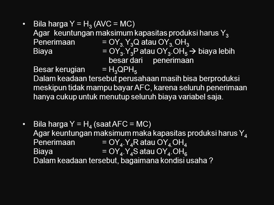 Bila harga Y = H3 (AVC = MC)